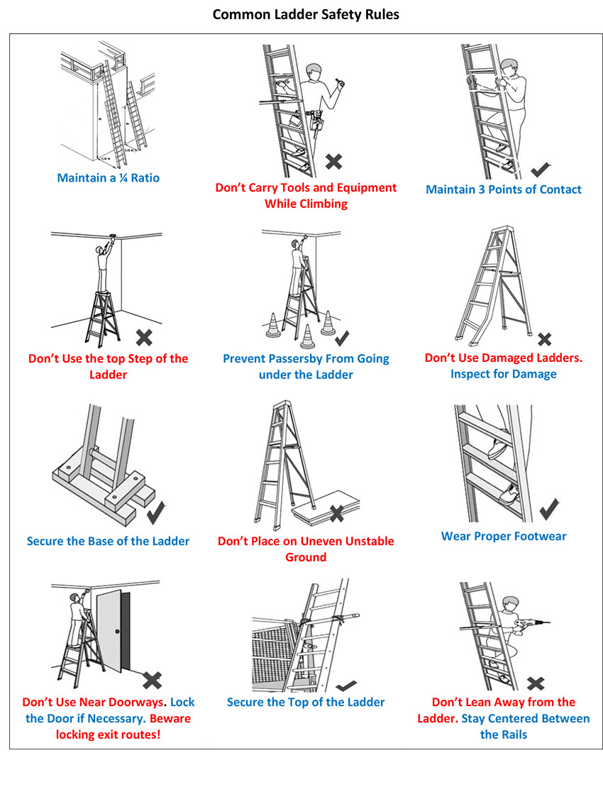 March Is National Ladder Safety Month Ghba
